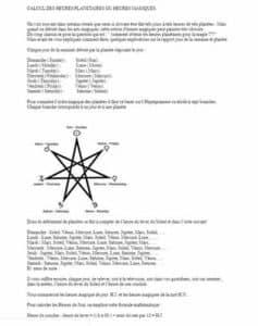 Calcul des heures planétaires ou heures magiques