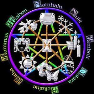 Symboles des 13 Pleines Lunes