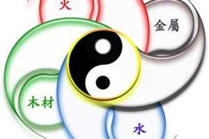 Les éléments feng shui